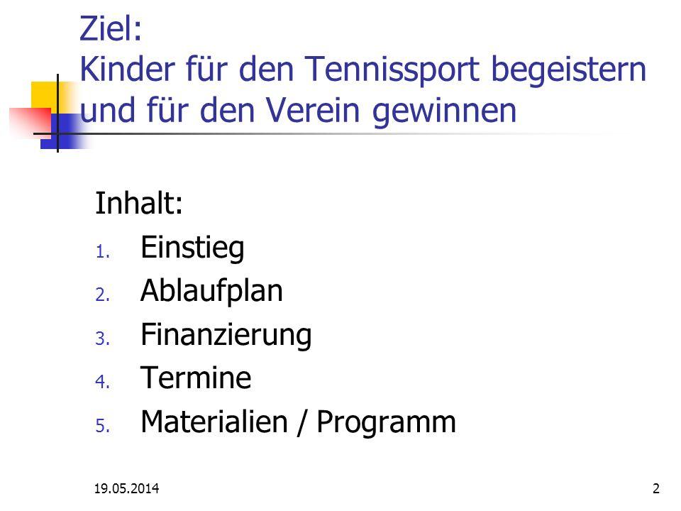 19.05.20143 1.Einstieg Der TC ………..