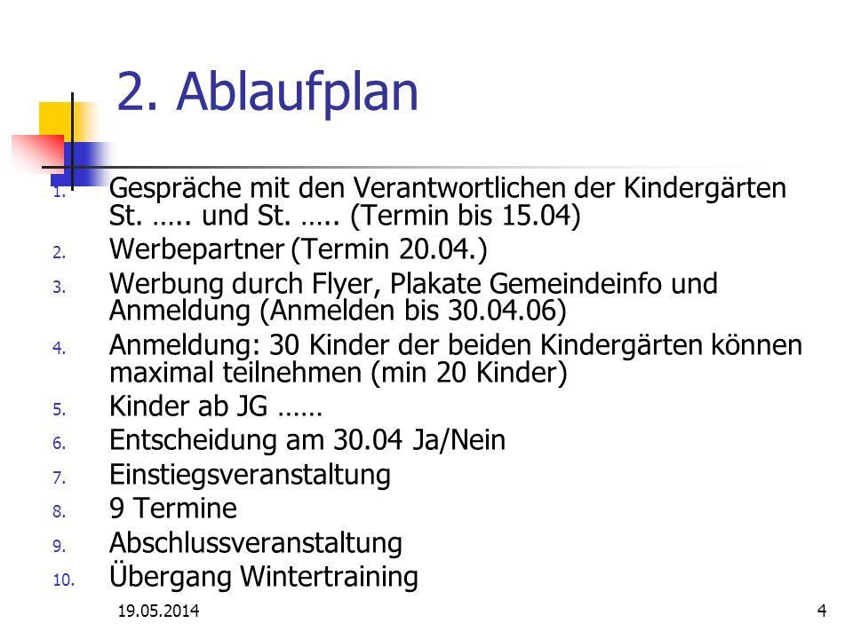 19.05.20144 2. Ablaufplan 1. Gespräche mit den Verantwortlichen der Kindergärten St.