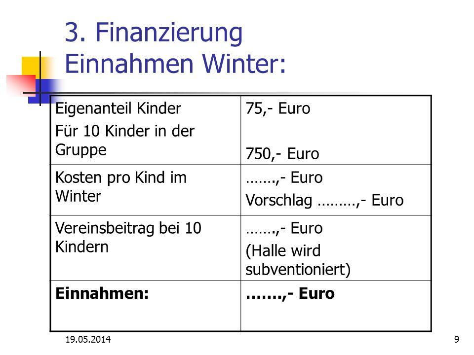 19.05.201410 3.Finanzierung Einnahmen TC …….: Einnahmen TC …..
