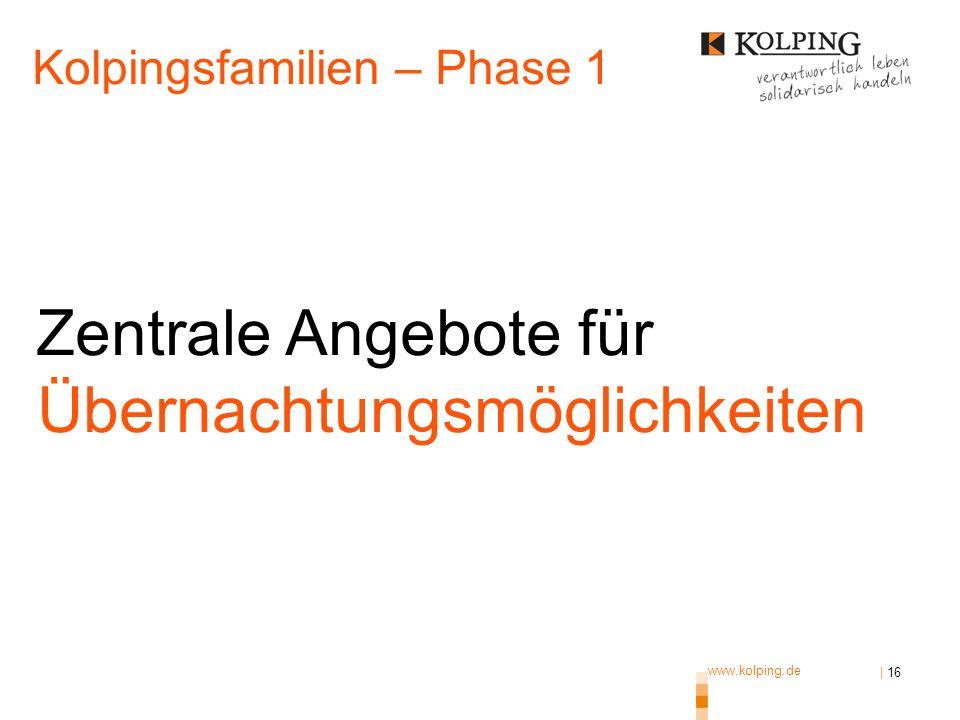 www.kolping.de | 16 Zentrale Angebote für Übernachtungsmöglichkeiten Kolpingsfamilien – Phase 1