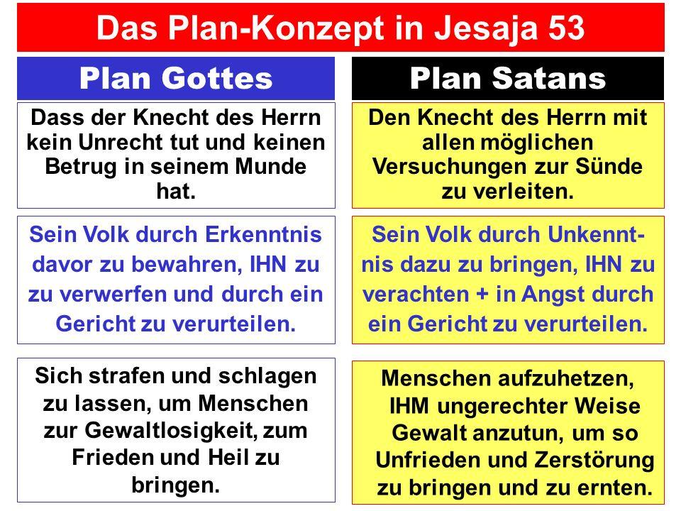Plan GottesPlan Satans Sein Volk durch Unkennt- nis dazu zu bringen, IHN zu verachten + in Angst durch ein Gericht zu verurteilen. Sein Volk durch Erk