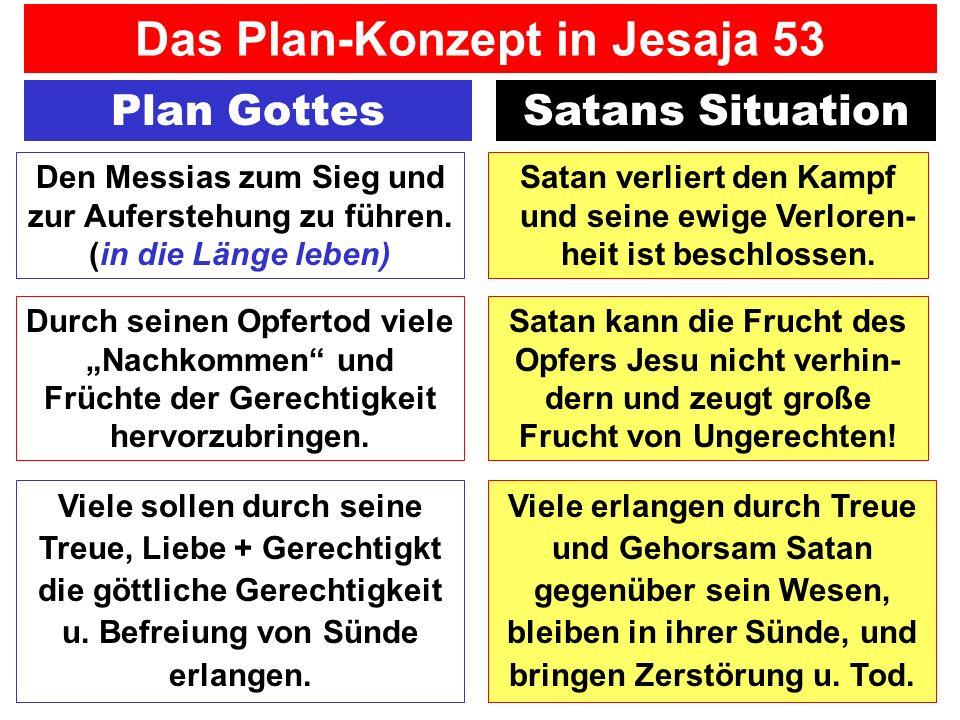 Plan GottesSatans Situation Viele erlangen durch Treue und Gehorsam Satan gegenüber sein Wesen, bleiben in ihrer Sünde, und bringen Zerstörung u. Tod.