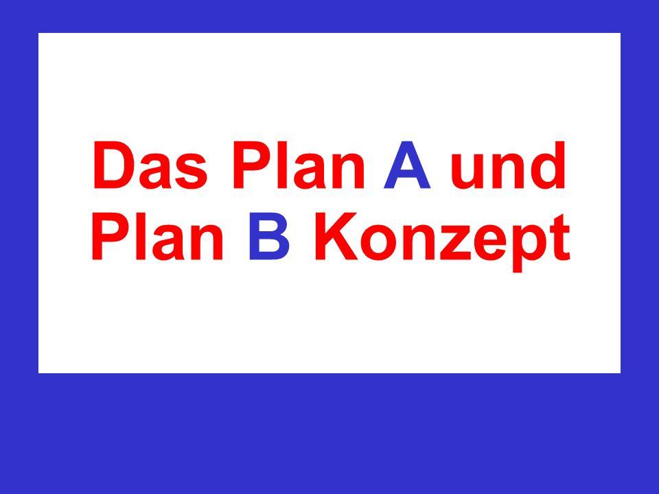 Das Plan A und Plan B Konzept