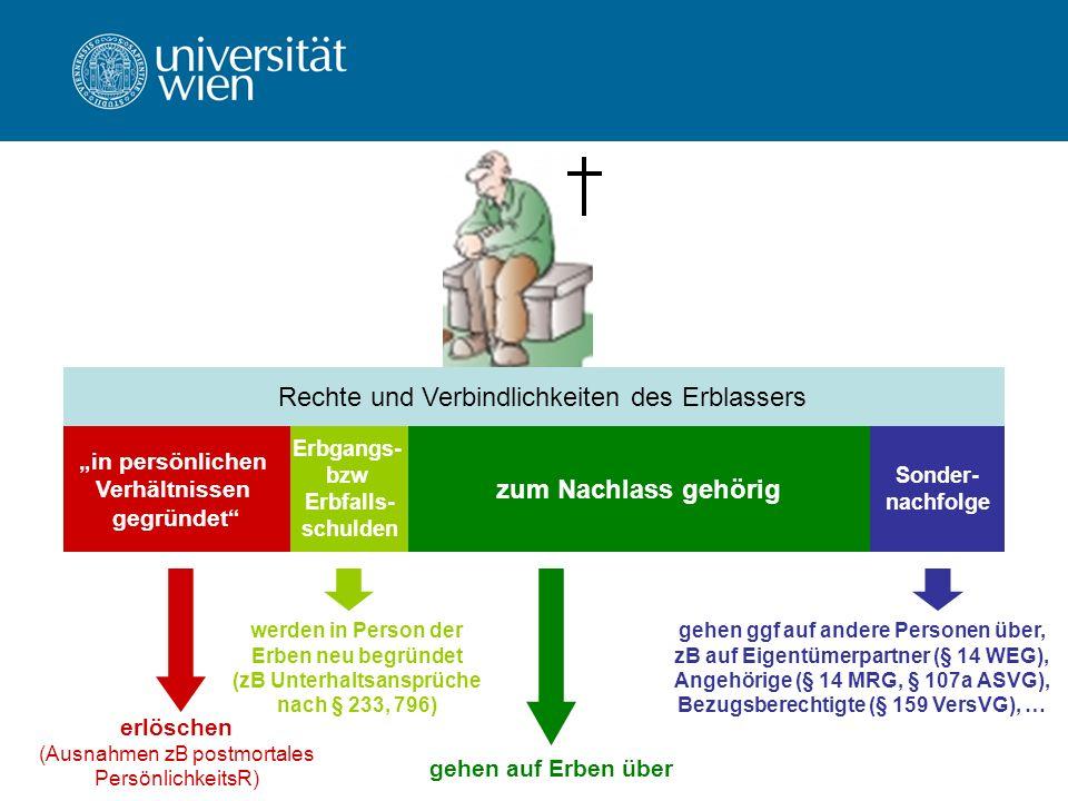 Rechte und Verbindlichkeiten des Erblassers in persönlichen Verhältnissen gegründet Sonder- nachfolge zum Nachlass gehörig Erbgangs- bzw Erbfalls- sch
