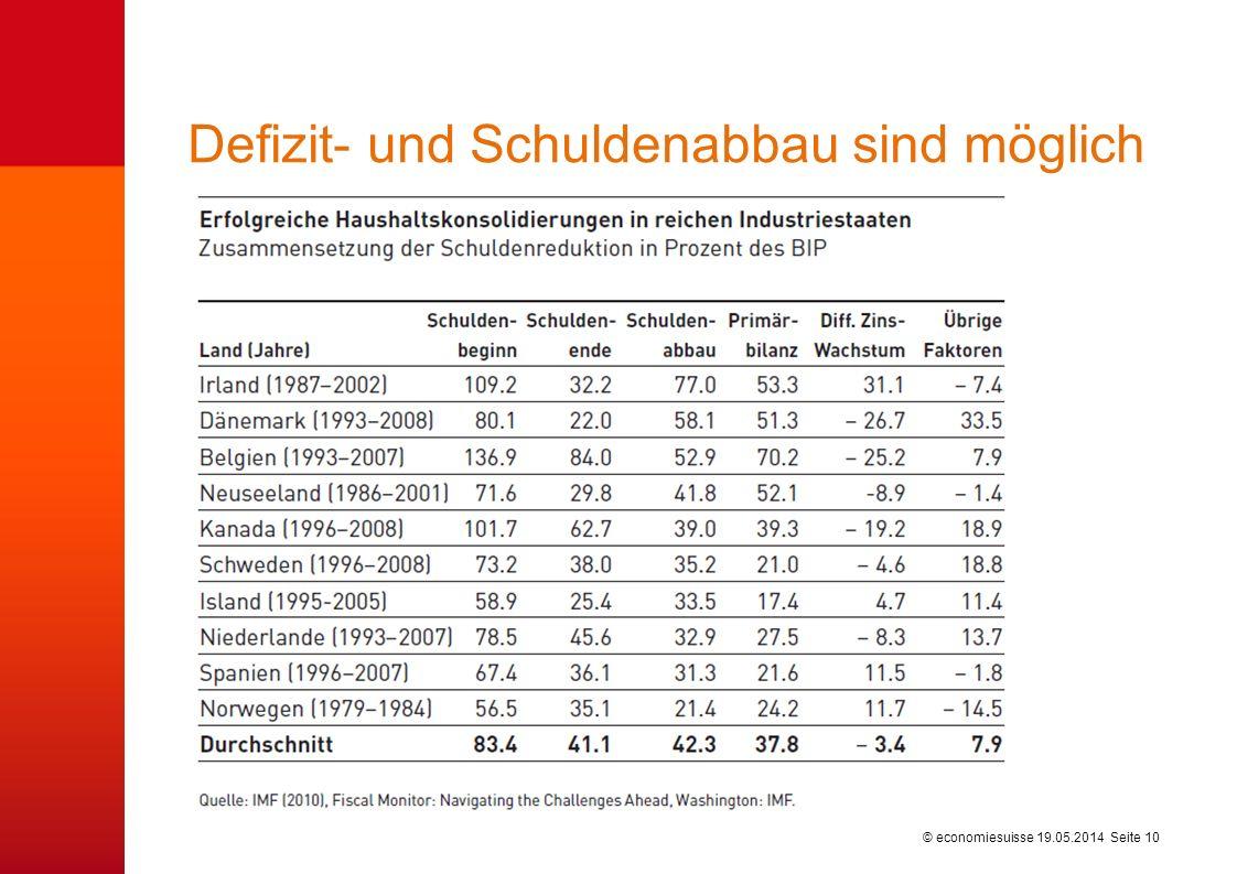 © economiesuisse Defizit- und Schuldenabbau sind möglich 19.05.2014 Seite 10