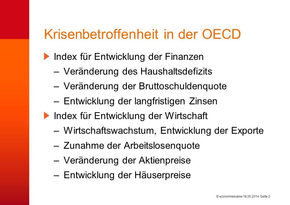 © economiesuisse Krisenbetroffenheit in der OECD 19.05.2014 Seite 3 Quellen: OECD, economiesuisse