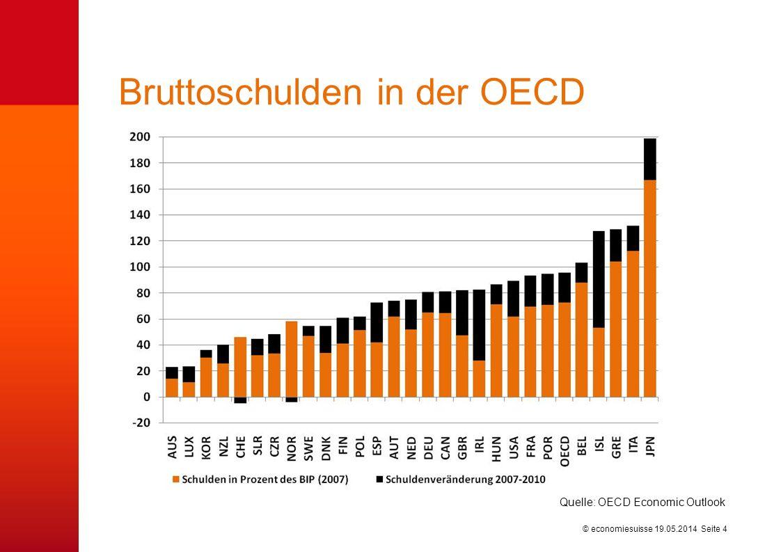 © economiesuisse Ursachen des Schuldenanstiegs 19.05.2014 Seite 5
