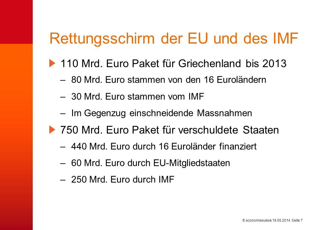 © economiesuisse Rettungsschirm der EU und des IMF 110 Mrd.