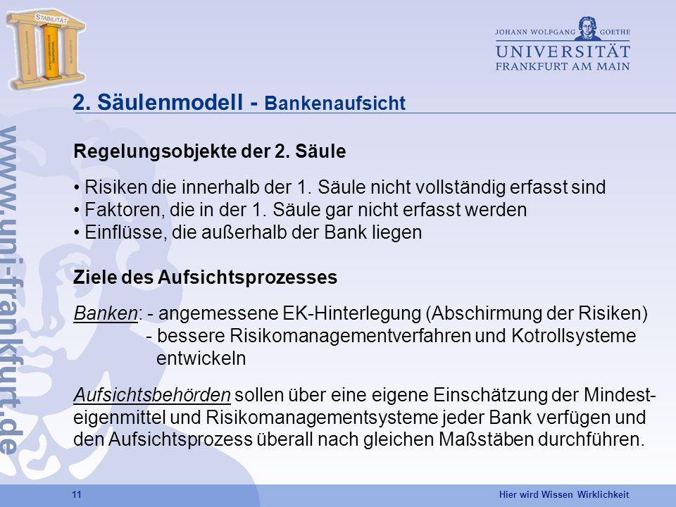 Hier wird Wissen Wirklichkeit 11 2. Säulenmodell - Bankenaufsicht Regelungsobjekte der 2. Säule Risiken die innerhalb der 1. Säule nicht vollständig e
