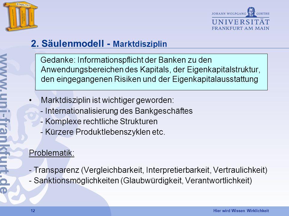 Hier wird Wissen Wirklichkeit 12 2. Säulenmodell - Marktdisziplin Gedanke: Informationspflicht der Banken zu den Anwendungsbereichen des Kapitals, der