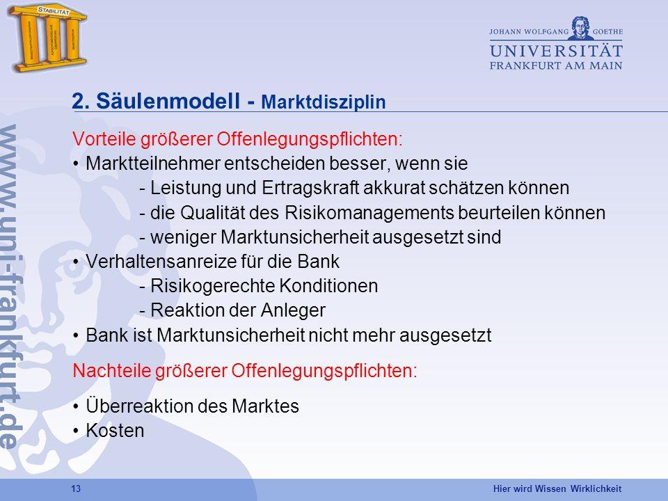Hier wird Wissen Wirklichkeit 13 2. Säulenmodell - Marktdisziplin Vorteile größerer Offenlegungspflichten: Marktteilnehmer entscheiden besser, wenn si