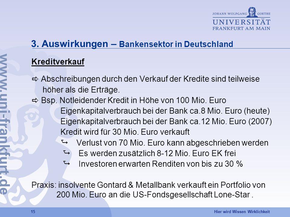 Hier wird Wissen Wirklichkeit 15 3. Auswirkungen – Bankensektor in Deutschland Kreditverkauf Abschreibungen durch den Verkauf der Kredite sind teilwei