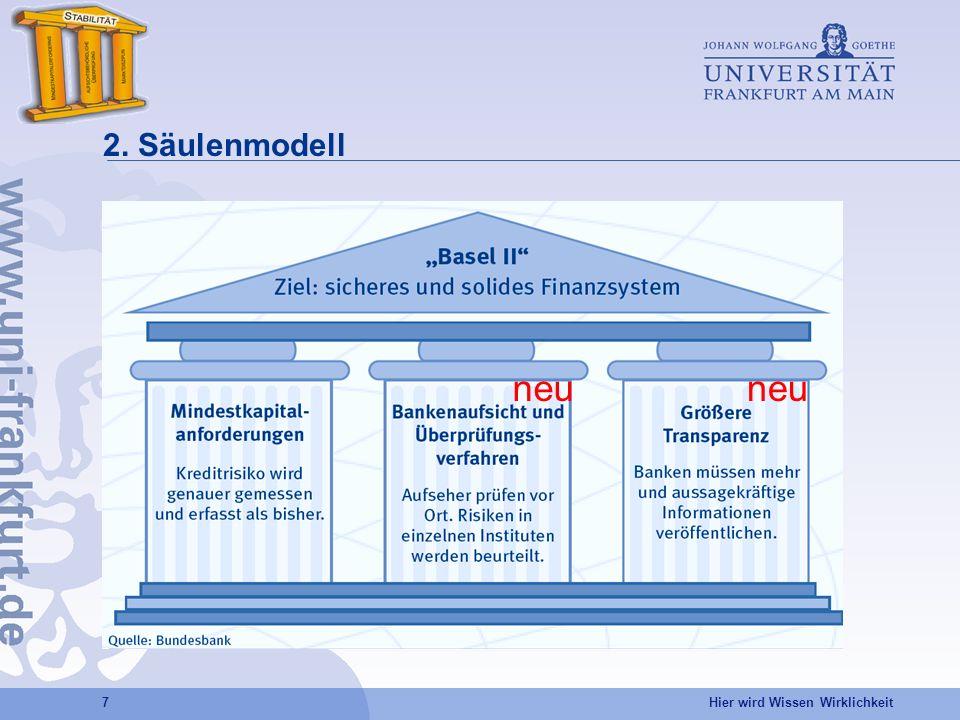 Hier wird Wissen Wirklichkeit 7 2. Säulenmodell neu