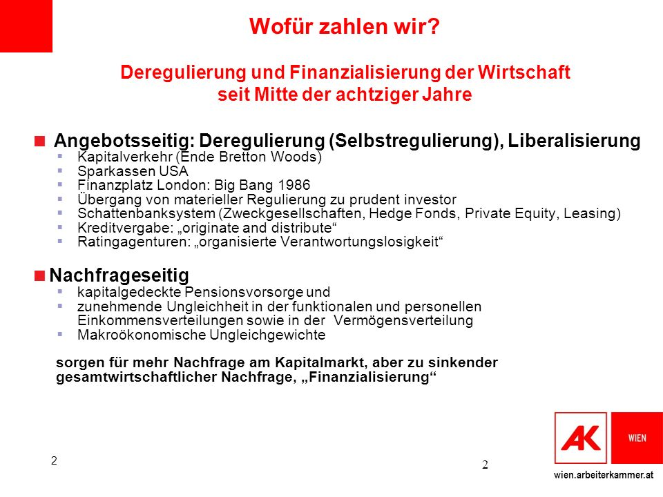 wien.arbeiterkammer.at Nominelle Wachstumsraten US-Wirtschaft, Dow Jones Industrial Average Quelle: US Bureau of Economic Analysis, Dow Jones AK Wien / WW / Zotter 3