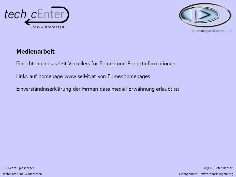 DI Georg Spiesberger DI (FH) Peter Berner techcEnterLinz-Winterhafen Management SoftwareparkHagenberg Medienarbeit Einrichten eines sell-it Verteilers