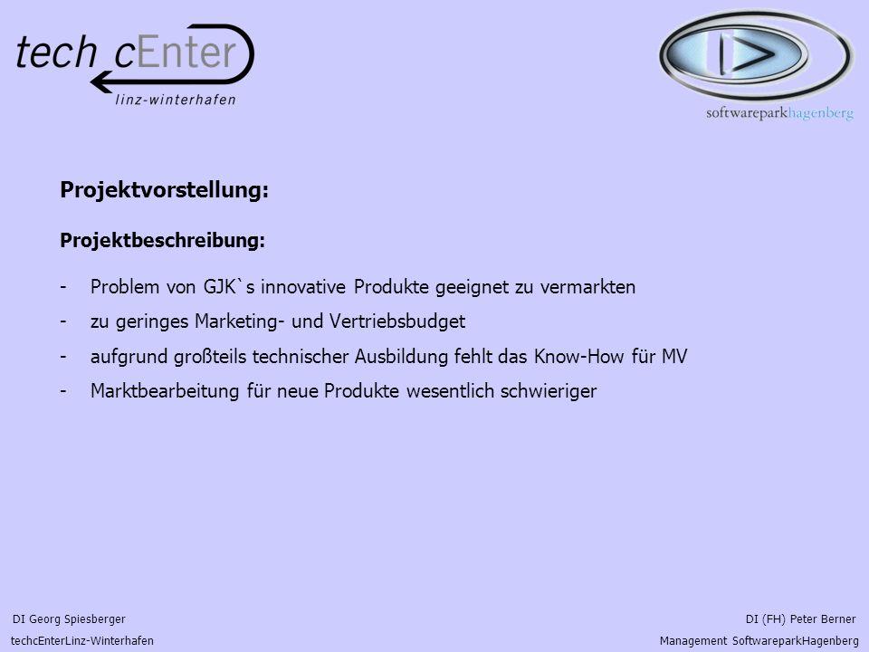 DI Georg Spiesberger DI (FH) Peter Berner techcEnterLinz-Winterhafen Management SoftwareparkHagenberg AP7: Projektmanagement = 69.968 Euro - Eigener Projektleiter - Abwicklung des Gesamtprojektes - Evaluierung - Budgetierung, Controlling - Berichtslegung Zeitablauf: