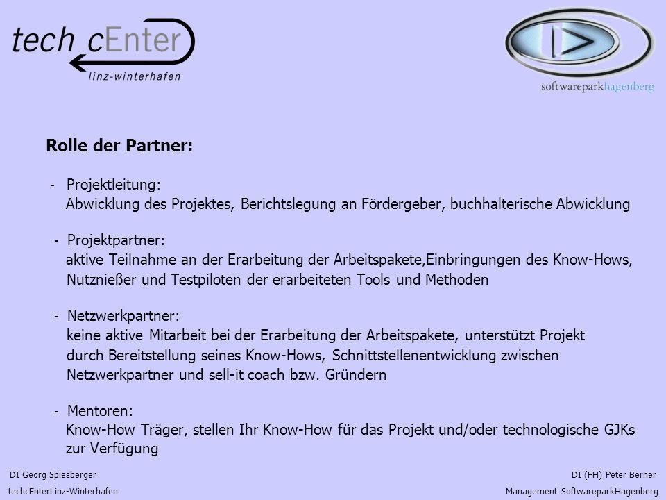 DI Georg Spiesberger DI (FH) Peter Berner techcEnterLinz-Winterhafen Management SoftwareparkHagenberg Budget: Förderung Bund 187.424 40% Förderung Land187.42440% Eigenmittel-TCLW 23.4285% Eigenmittel-SWP 23.4285% Unternehmensbeiträge 46.856 10% Technosert9.619 VE Softwarepark 9.619 it&tel9.618 Bluesource3.000 Hagenberg SoftwaregmbH3.000 Axavia 3.000 Creato 3.000 Innsitec 3.000 Curecomp 3.000 Einzahlung der Eigenbeträge 01/2004!!