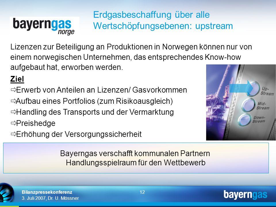 12 3. Juli 2007, Dr. U. Mössner Bilanzpressekonferenz Lizenzen zur Beteiligung an Produktionen in Norwegen können nur von einem norwegischen Unternehm