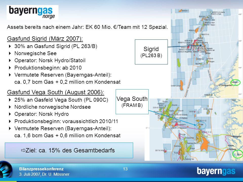 13 3. Juli 2007, Dr. U. Mössner Bilanzpressekonferenz Gasfund Vega South (August 2006): 25% an Gasfeld Vega South (PL 090C) Nördliche norwegische Nord