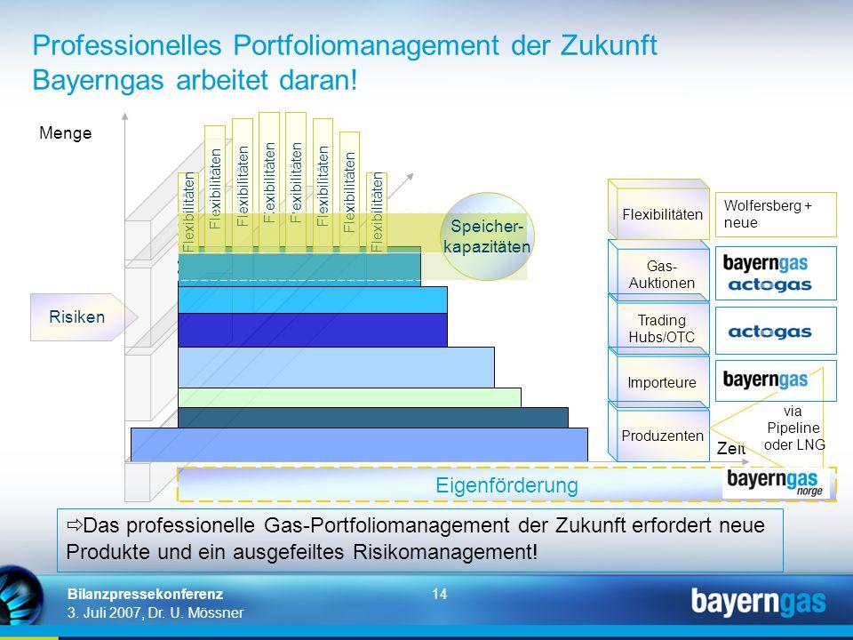 14 3. Juli 2007, Dr. U. Mössner Bilanzpressekonferenz Professionelles Portfoliomanagement der Zukunft Bayerngas arbeitet daran! Flexibilitäten Risiken