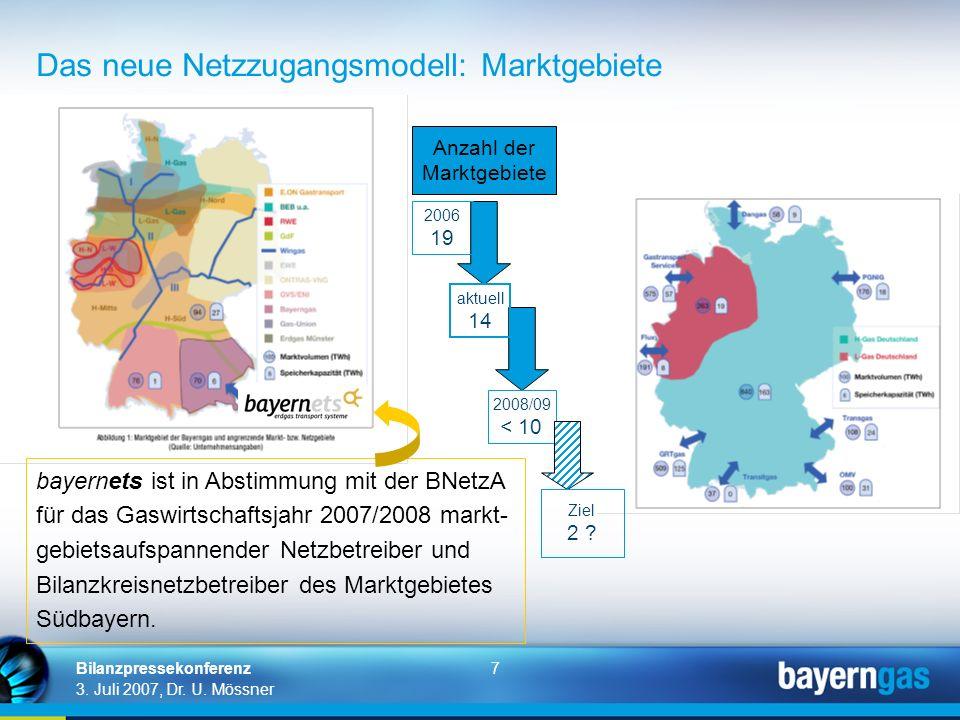 7 3. Juli 2007, Dr. U. Mössner Bilanzpressekonferenz Das neue Netzzugangsmodell: Marktgebiete Anzahl der Marktgebiete 2006 19 aktuell 14 2008/09 < 10
