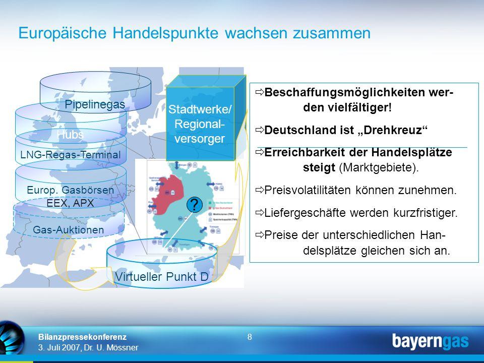 8 3. Juli 2007, Dr. U. Mössner Bilanzpressekonferenz Europäische Handelspunkte wachsen zusammen Beschaffungsmöglichkeiten wer- den vielfältiger! Deuts