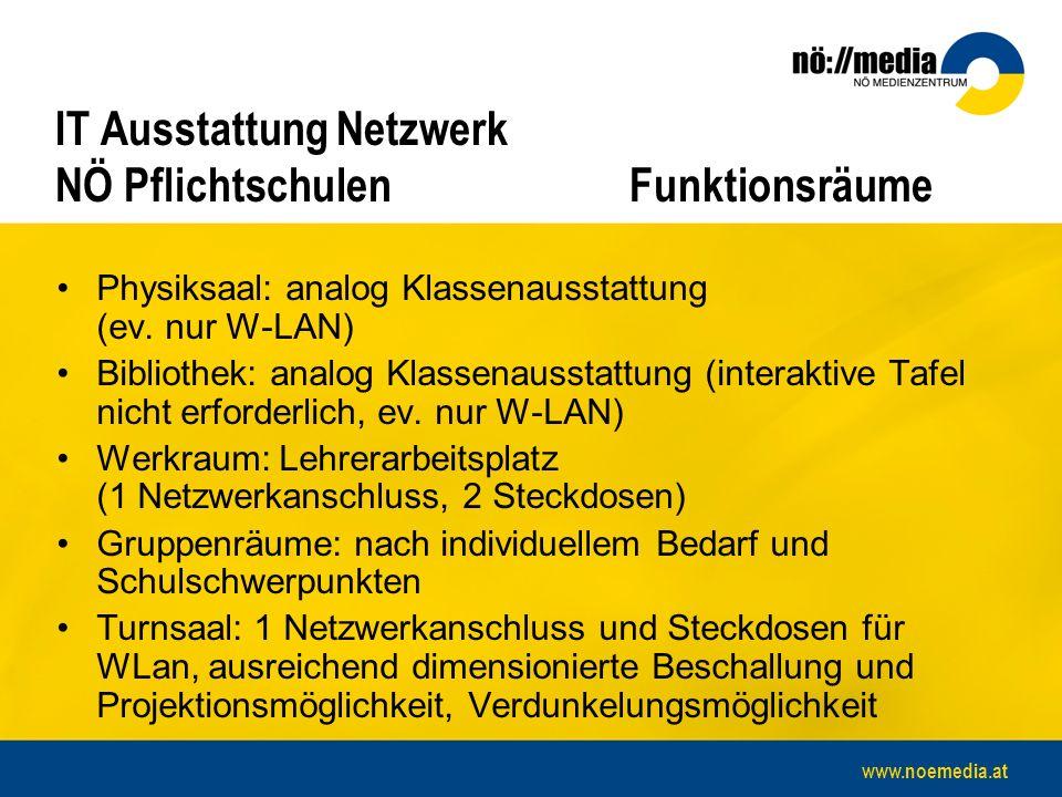 www.noemedia.at IT Ausstattung Netzwerk NÖ Pflichtschulen Funktionsräume Physiksaal: analog Klassenausstattung (ev.