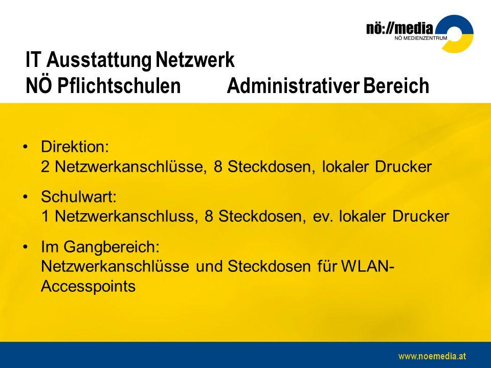 www.noemedia.at IT Ausstattung Netzwerk NÖ Pflichtschulen Administrativer Bereich Direktion: 2 Netzwerkanschlüsse, 8 Steckdosen, lokaler Drucker Schulwart: 1 Netzwerkanschluss, 8 Steckdosen, ev.