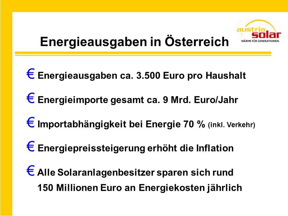 Energieausgaben in Österreich Energieausgaben ca. 3.500 Euro pro Haushalt Energieimporte gesamt ca. 9 Mrd. Euro/Jahr Importabhängigkeit bei Energie 70