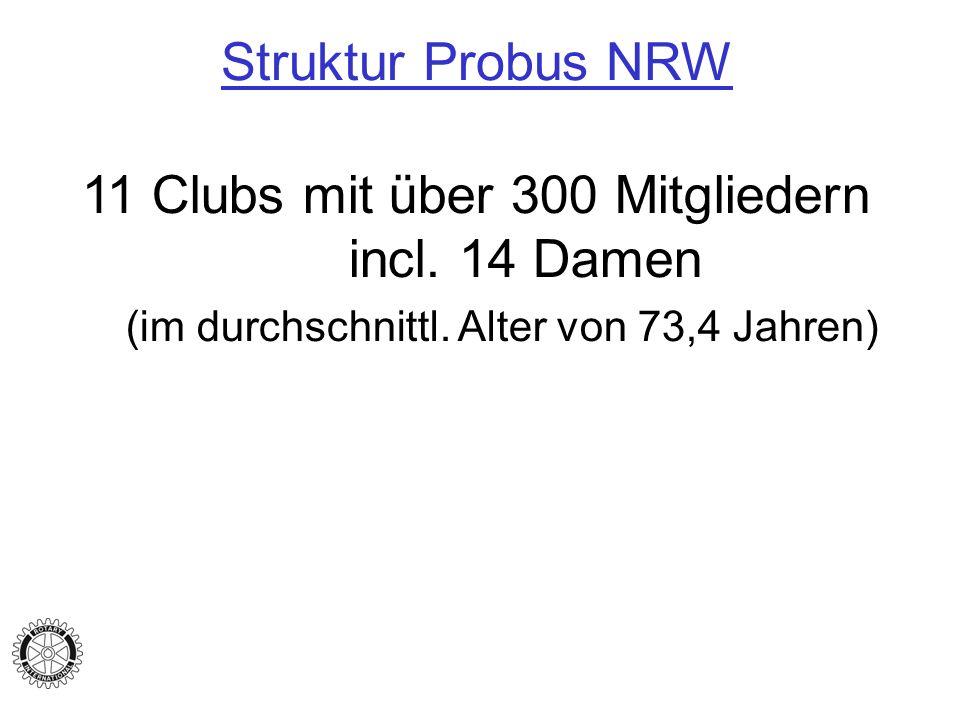 Struktur Probus NRW 11 Clubs mit über 300 Mitgliedern incl. 14 Damen (im durchschnittl. Alter von 73,4 Jahren)