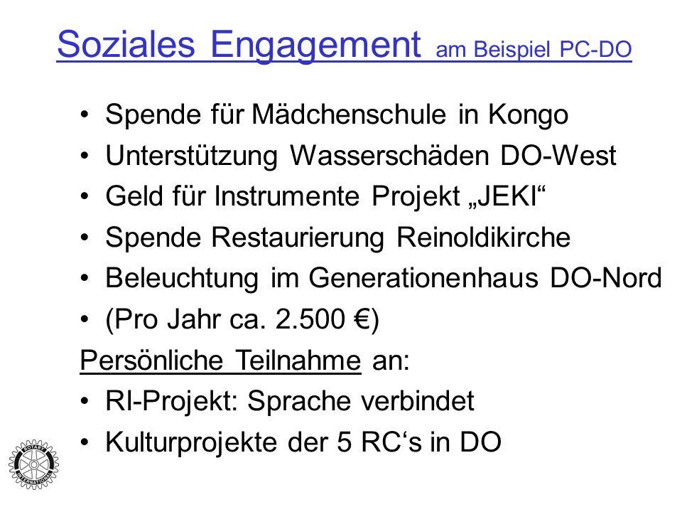 Soziales Engagement am Beispiel PC-DO Spende für Mädchenschule in Kongo Unterstützung Wasserschäden DO-West Geld für Instrumente Projekt JEKI Spende Restaurierung Reinoldikirche Beleuchtung im Generationenhaus DO-Nord (Pro Jahr ca.
