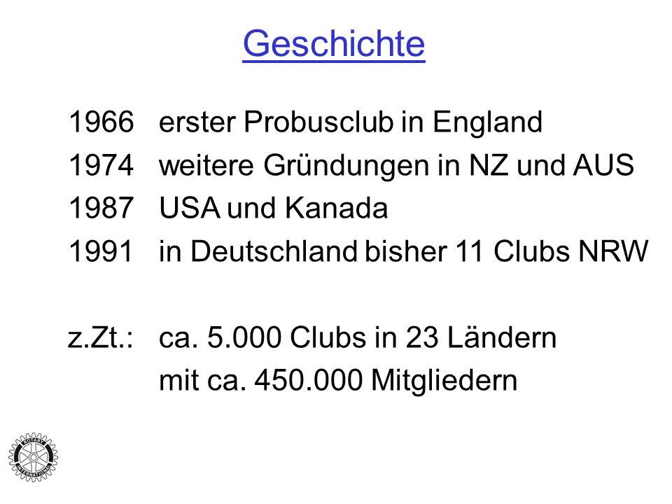 Geschichte 1966 erster Probusclub in England 1974 weitere Gründungen in NZ und AUS 1987 USA und Kanada 1991 in Deutschland bisher 11 Clubs NRW z.Zt.: ca.