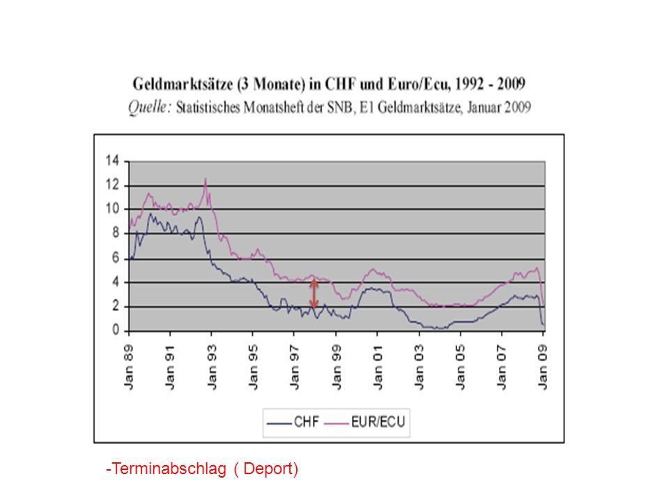Zahlenbeispiel: Interpretation: Wenn wir unser Geld in der Schweiz anlegen würden hätten wir nach einem Jahr eine höhere Rendite (1.113% >1.00%) als wenn wir es in Deutschland (Citybank) anlegen würden.