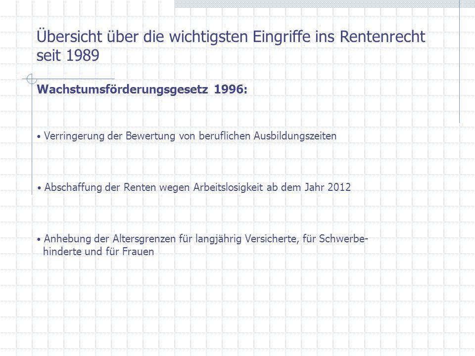 Übersicht über die wichtigsten Eingriffe ins Rentenrecht seit 1989 Wachstumsförderungsgesetz 1996: Verringerung der Bewertung von beruflichen Ausbildu