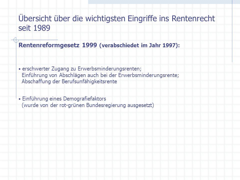 Übersicht über die wichtigsten Eingriffe ins Rentenrecht seit 1989 Rentenreformgesetz 1999 (verabschiedet im Jahr 1997): erschwerter Zugang zu Erwerbs