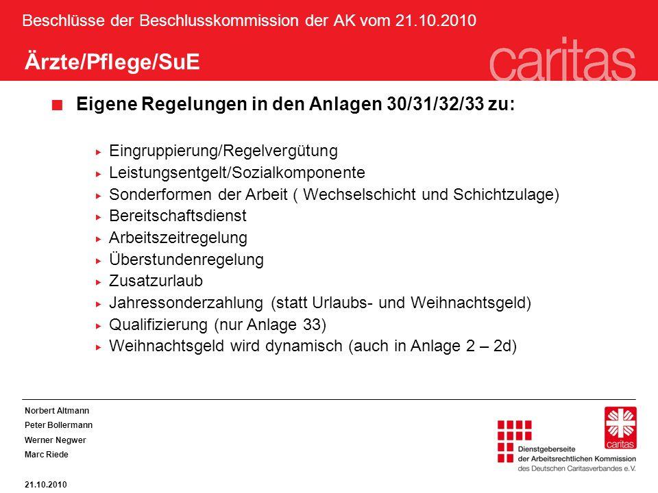 Beschlüsse der Beschlusskommission der AK vom 21.10.2010 Ärzte/Pflege/SuE Eigene Regelungen in den Anlagen 30/31/32/33 zu: Eingruppierung/Regelvergütu