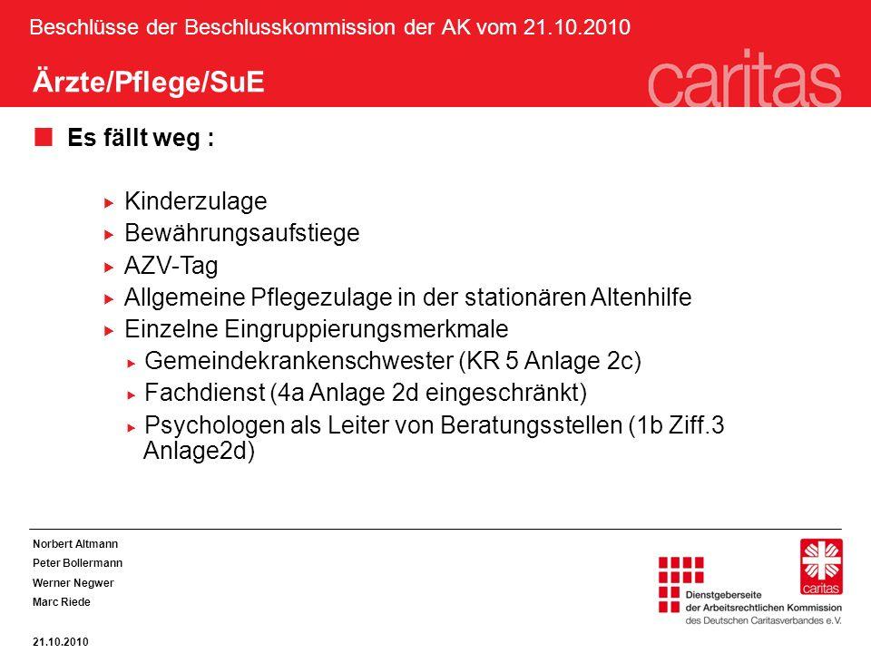 Beschlüsse der Beschlusskommission der AK vom 21.10.2010 Ärzte/Pflege/SuE Es fällt weg : Kinderzulage Bewährungsaufstiege AZV-Tag Allgemeine Pflegezul