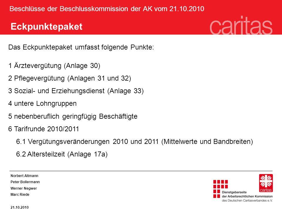 Beschlüsse der Beschlusskommission der AK vom 21.10.2010 Norbert Altmann Peter Bollermann Werner Negwer Marc Riede 21.10.2010 Eckpunktepaket Das Eckpu