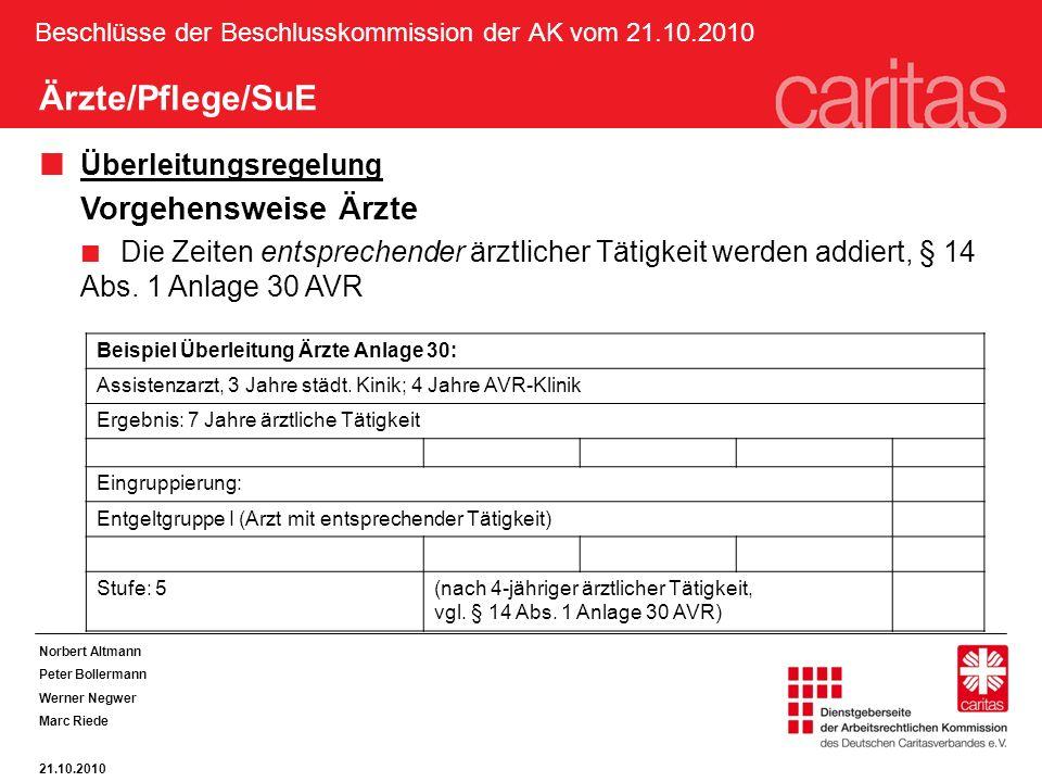 Beschlüsse der Beschlusskommission der AK vom 21.10.2010 Ärzte/Pflege/SuE Überleitungsregelung Vorgehensweise Ärzte Die Zeiten entsprechender ärztlich