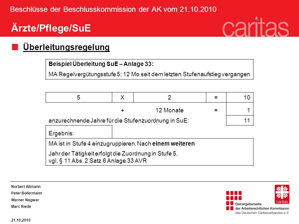 Beschlüsse der Beschlusskommission der AK vom 21.10.2010 Ärzte/Pflege/SuE Überleitungsregelung Beispiel Überleitung SuE – Anlage 33: MA Regelvergütung