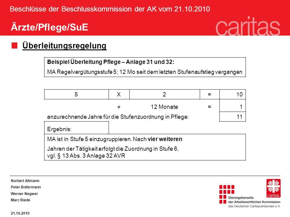 Beschlüsse der Beschlusskommission der AK vom 21.10.2010 Ärzte/Pflege/SuE Überleitungsregelung Beispiel Überleitung Pflege – Anlage 31 und 32: MA Rege
