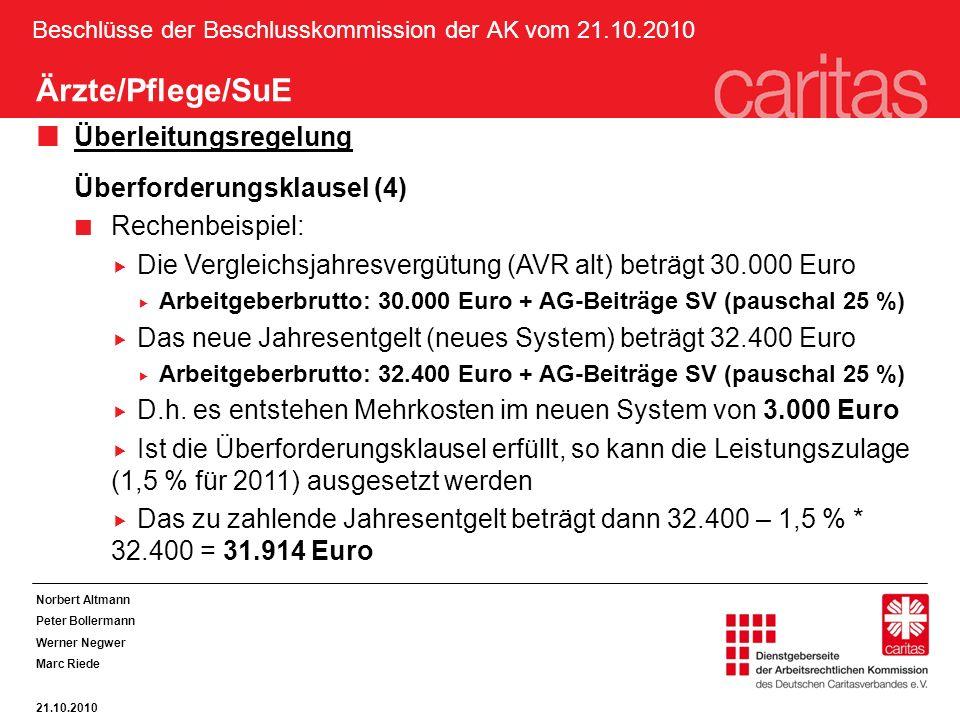 Beschlüsse der Beschlusskommission der AK vom 21.10.2010 Norbert Altmann Peter Bollermann Werner Negwer Marc Riede 21.10.2010 Ärzte/Pflege/SuE Überleitungsregelung Überforderungsklausel (4) Rechenbeispiel: Die Vergleichsjahresvergütung (AVR alt) beträgt 30.000 Euro Arbeitgeberbrutto: 30.000 Euro + AG-Beiträge SV (pauschal 25 %) Das neue Jahresentgelt (neues System) beträgt 32.400 Euro Arbeitgeberbrutto: 32.400 Euro + AG-Beiträge SV (pauschal 25 %) D.h.