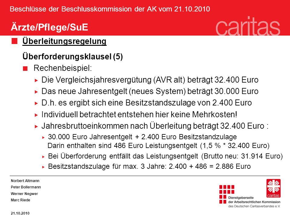 Beschlüsse der Beschlusskommission der AK vom 21.10.2010 Norbert Altmann Peter Bollermann Werner Negwer Marc Riede 21.10.2010 Ärzte/Pflege/SuE Überleitungsregelung Überforderungsklausel (5) Rechenbeispiel: Die Vergleichsjahresvergütung (AVR alt) beträgt 32.400 Euro Das neue Jahresentgelt (neues System) beträgt 30.000 Euro D.h.