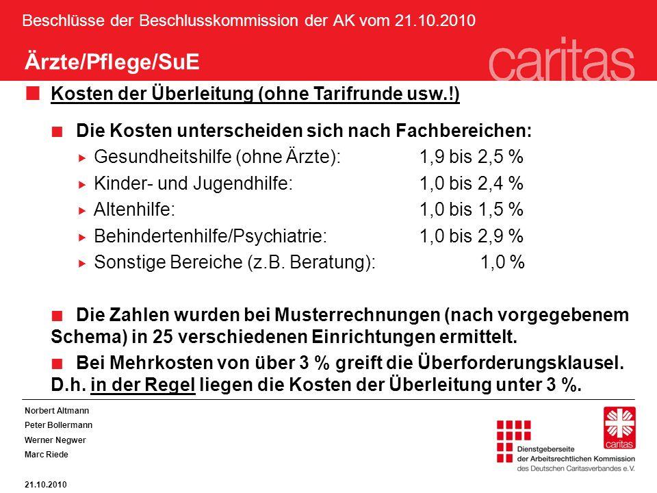 Beschlüsse der Beschlusskommission der AK vom 21.10.2010 Norbert Altmann Peter Bollermann Werner Negwer Marc Riede 21.10.2010 Ärzte/Pflege/SuE Kosten der Überleitung (ohne Tarifrunde usw.!) Die Kosten unterscheiden sich nach Fachbereichen: Gesundheitshilfe (ohne Ärzte): 1,9 bis 2,5 % Kinder- und Jugendhilfe: 1,0 bis 2,4 % Altenhilfe:1,0 bis 1,5 % Behindertenhilfe/Psychiatrie: 1,0 bis 2,9 % Sonstige Bereiche (z.B.