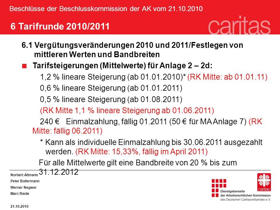 Beschlüsse der Beschlusskommission der AK vom 21.10.2010 Norbert Altmann Peter Bollermann Werner Negwer Marc Riede 21.10.2010 6 Tarifrunde 2010/2011 6.1 Vergütungsveränderungen 2010 und 2011/Festlegen von mittleren Werten und Bandbreiten Tarifsteigerungen (Mittelwerte) für Anlage 2 – 2d: 1,2 % lineare Steigerung (ab 01.01.2010)* (RK Mitte: ab 01.01.11) 0,6 % lineare Steigerung (ab 01.01.2011) 0,5 % lineare Steigerung (ab 01.08.2011) (RK Mitte 1,1 % lineare Steigerung ab 01.06.2011) 240 Einmalzahlung, fällig 01.2011 (50 für MA Anlage 7) (RK Mitte: fällig 06.2011) * Kann als individuelle Einmalzahlung bis 30.06.2011 ausgezahlt werden.