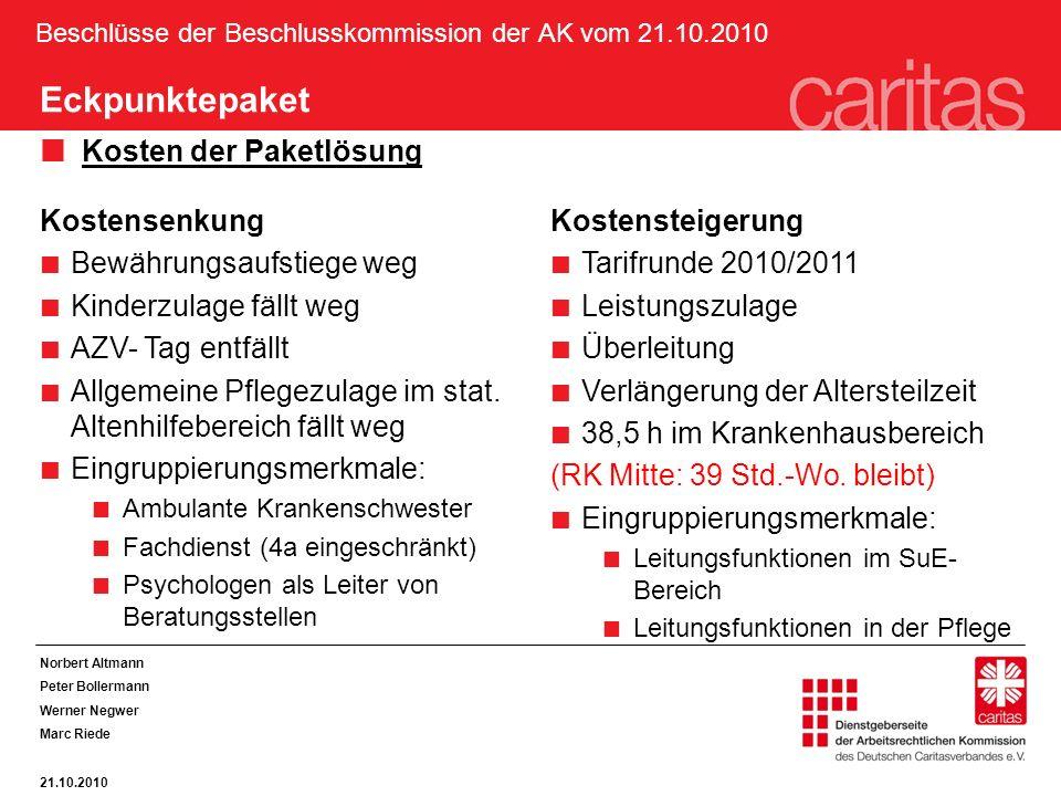 Beschlüsse der Beschlusskommission der AK vom 21.10.2010 Norbert Altmann Peter Bollermann Werner Negwer Marc Riede 21.10.2010 Eckpunktepaket Kosten de