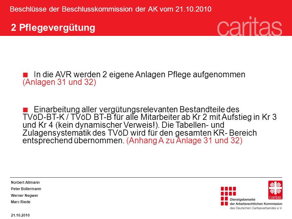 Beschlüsse der Beschlusskommission der AK vom 21.10.2010 2 Pflegevergütung In die AVR werden 2 eigene Anlagen Pflege aufgenommen (Anlagen 31 und 32) Einarbeitung aller vergütungsrelevanten Bestandteile des TVöD-BT-K / TVöD BT-B für alle Mitarbeiter ab Kr 2 mit Aufstieg in Kr 3 und Kr 4 (kein dynamischer Verweis!).