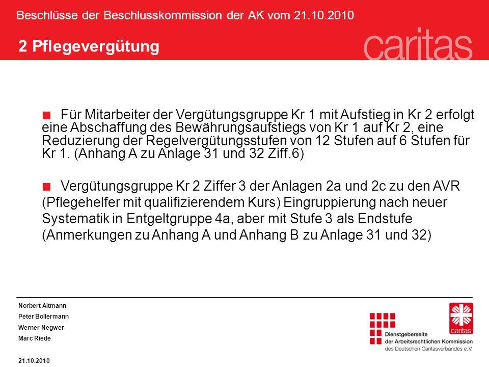 Beschlüsse der Beschlusskommission der AK vom 21.10.2010 2 Pflegevergütung Für Mitarbeiter der Vergütungsgruppe Kr 1 mit Aufstieg in Kr 2 erfolgt eine Abschaffung des Bewährungsaufstiegs von Kr 1 auf Kr 2, eine Reduzierung der Regelvergütungsstufen von 12 Stufen auf 6 Stufen für Kr 1.