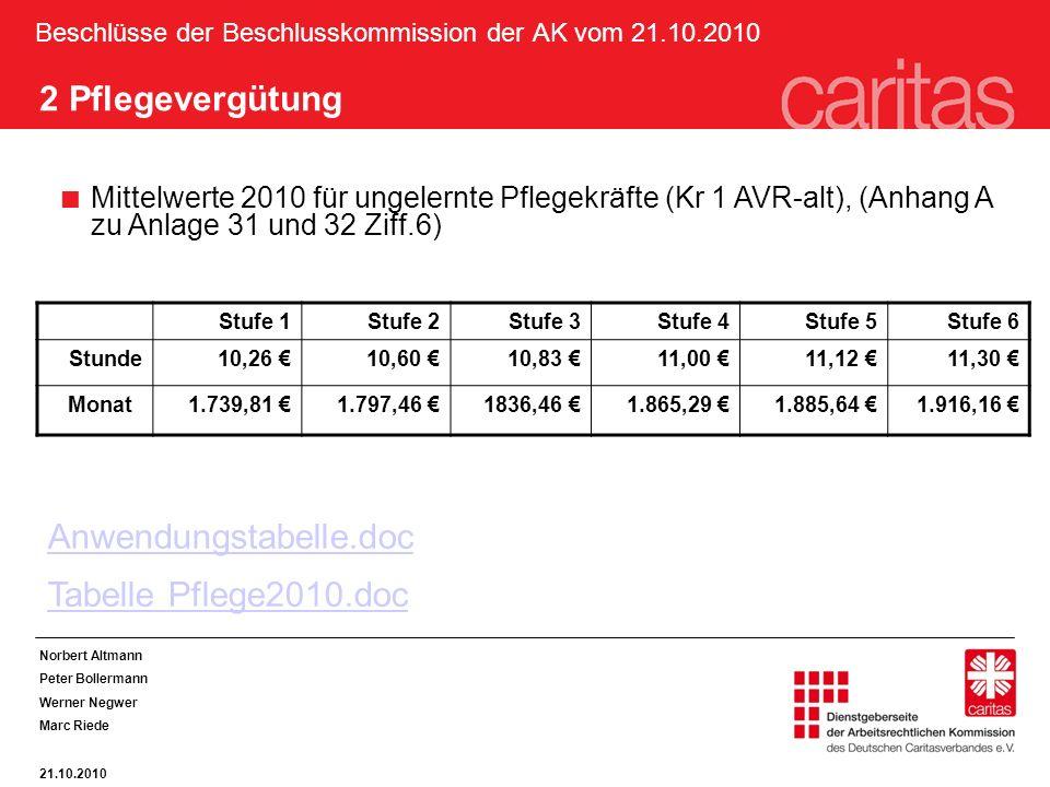 Beschlüsse der Beschlusskommission der AK vom 21.10.2010 2 Pflegevergütung Mittelwerte 2010 für ungelernte Pflegekräfte (Kr 1 AVR-alt), (Anhang A zu A