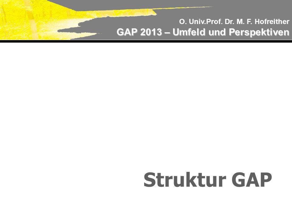 O. Univ.Prof. Dr. M. F. Hofreither GAP 2013 – Umfeld und Perspektiven Struktur GAP